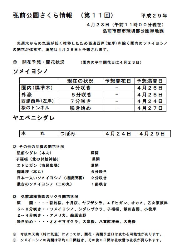 弘前公園さくら情報(第11回)