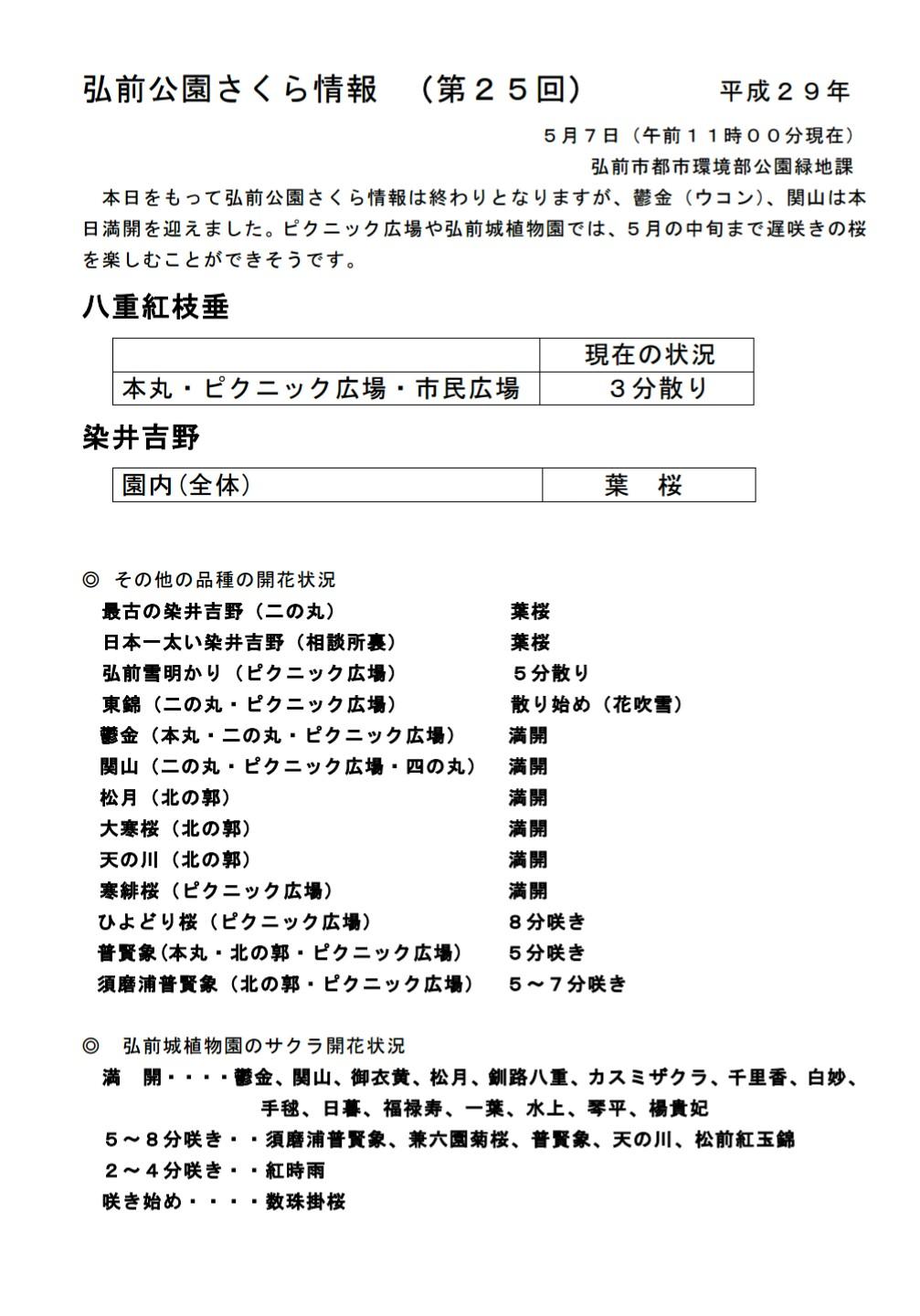 2017/5/7さくら情報