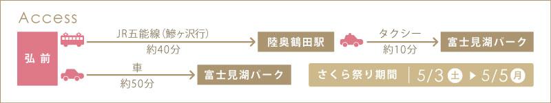富士見湖パークまでのアクセス