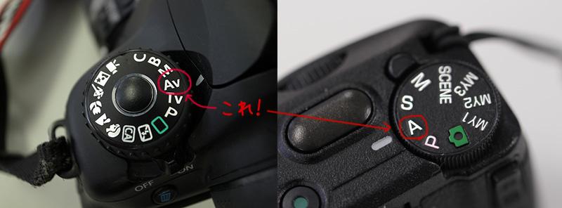 AVモード 絞り優先