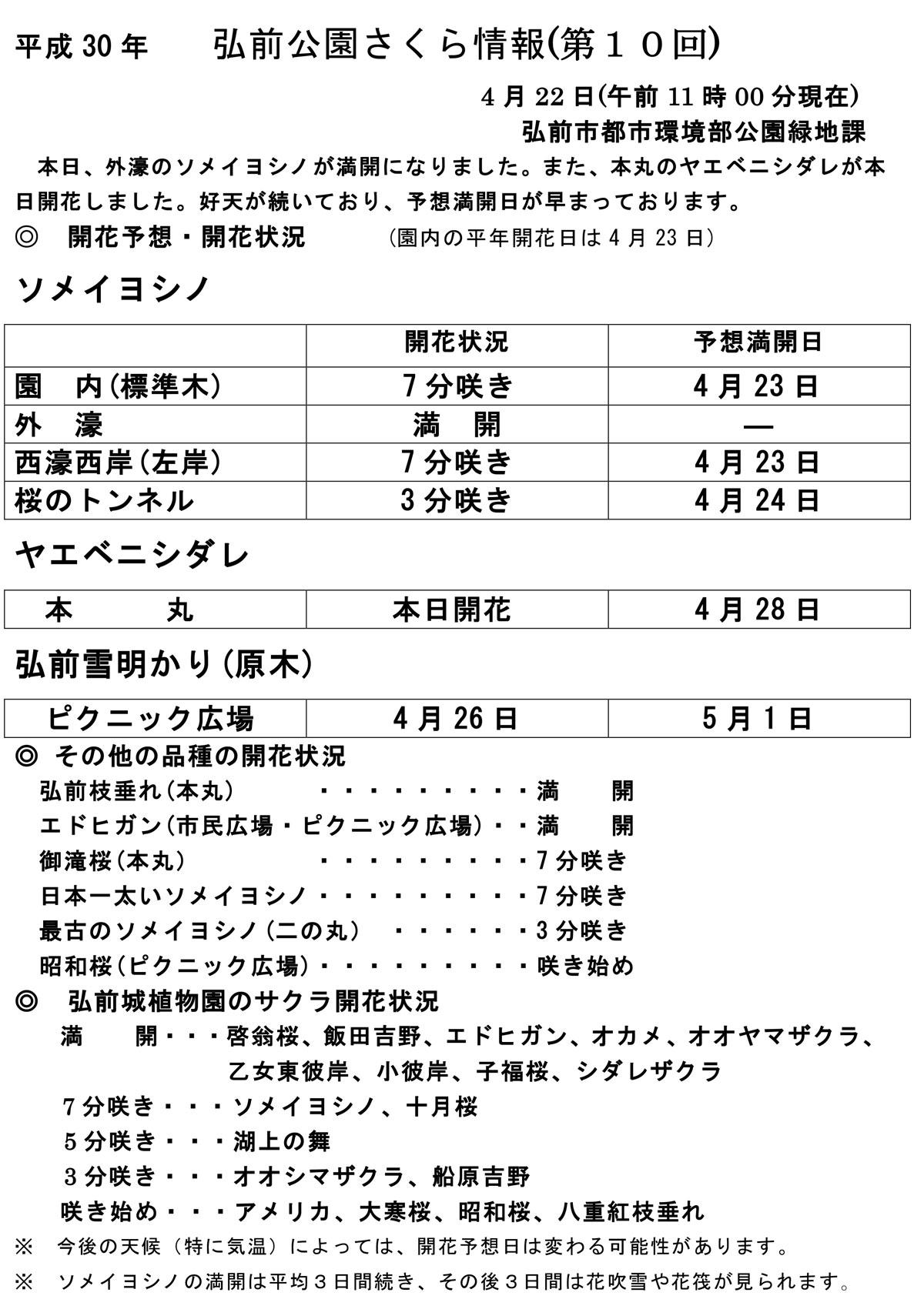2018年4月22日付 弘前公園さくら情報(第10回)【弘前公園・弘前城】