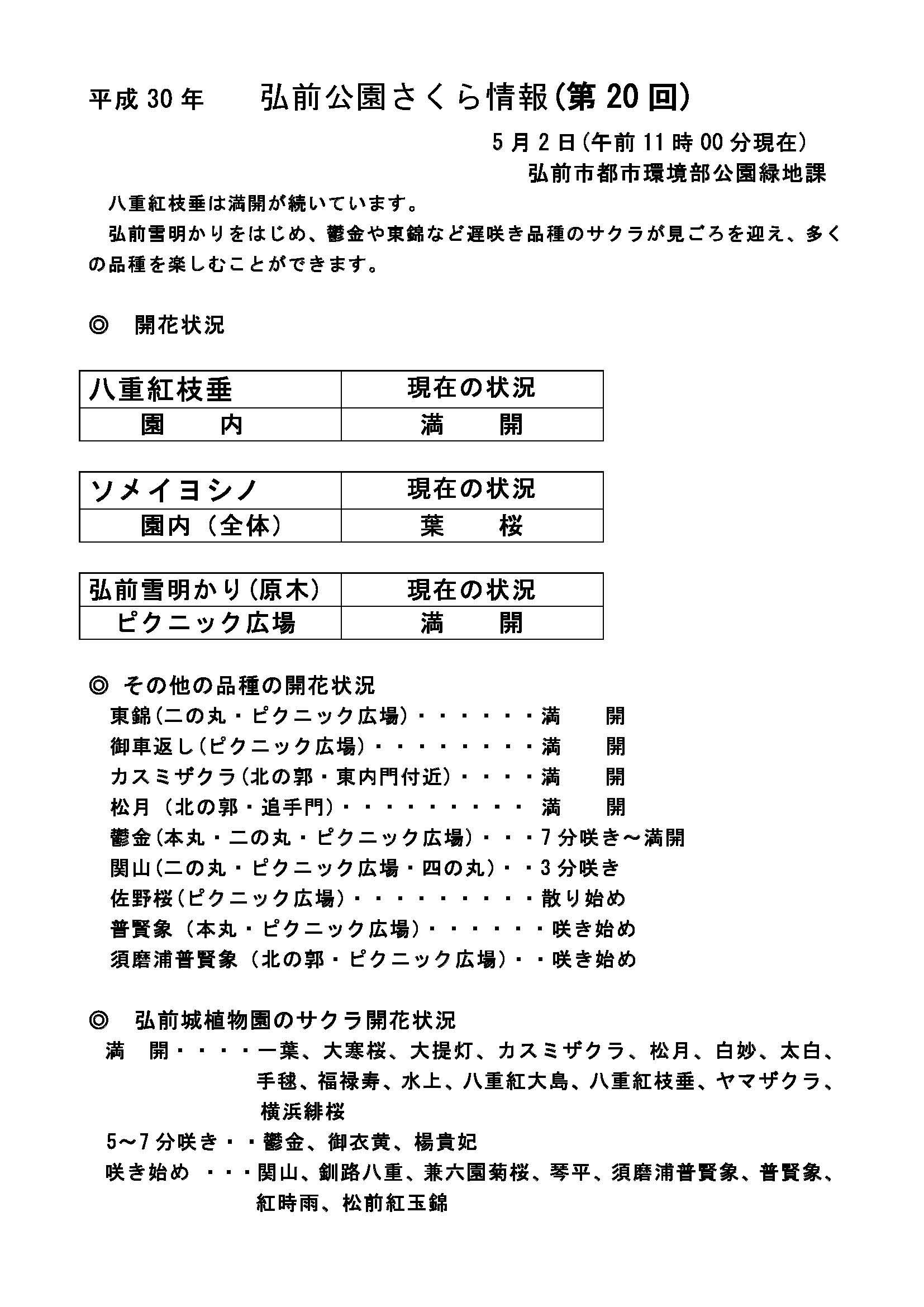 2018年5月2日付 弘前公園さくら情報【弘前公園・弘前城】