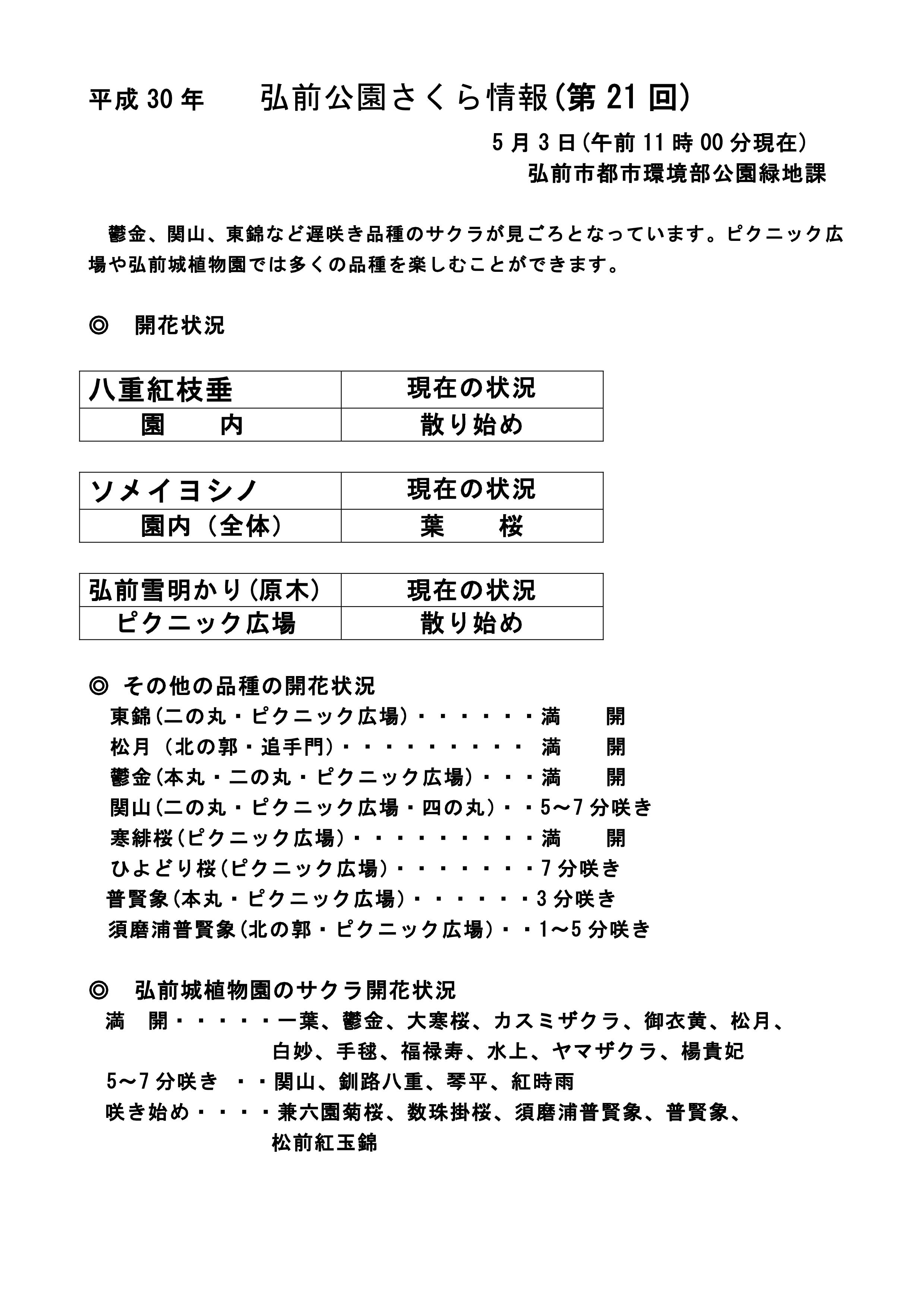 2018年5月3日付 弘前公園さくら情報【弘前公園・弘前城】