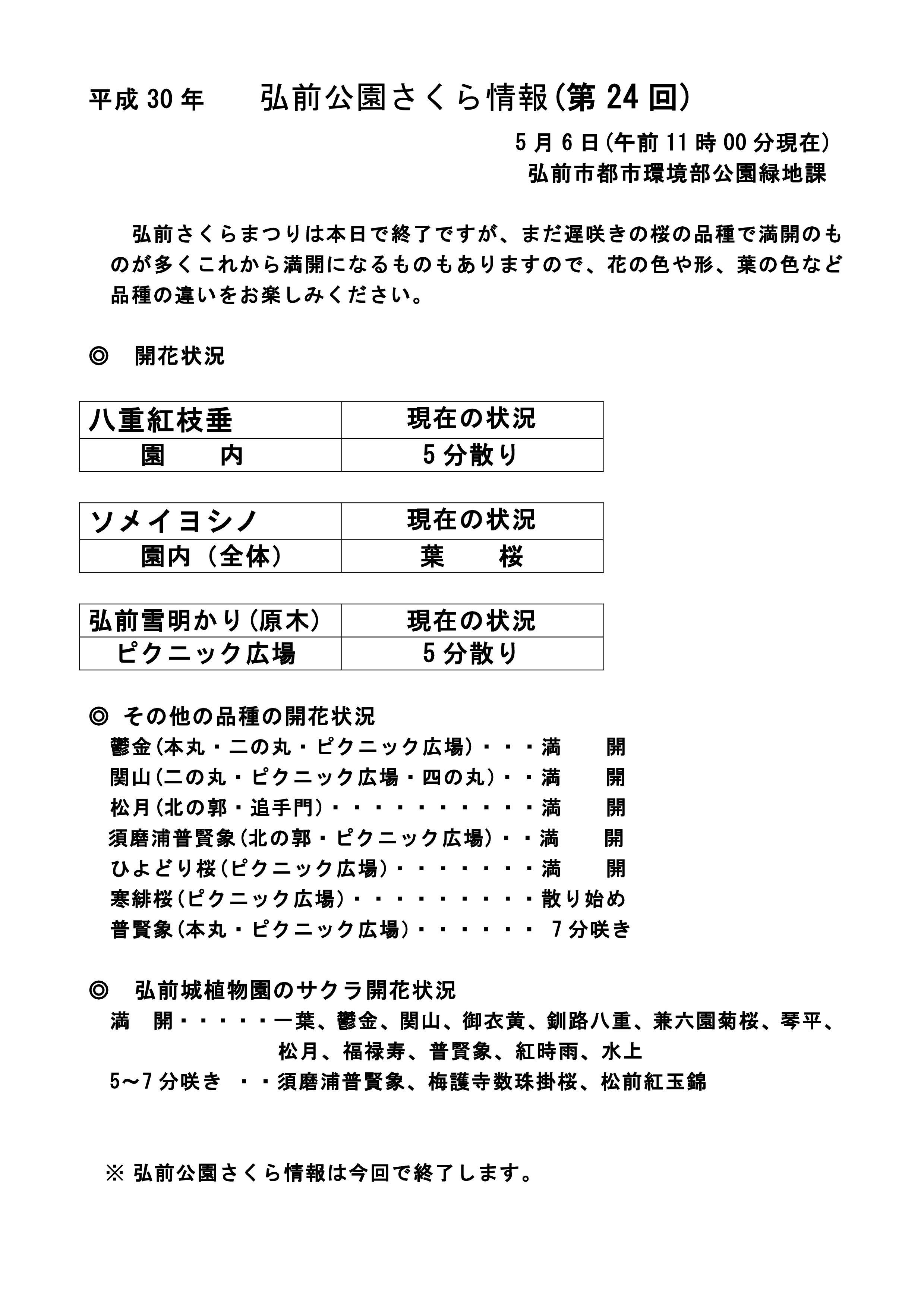 2018年5月6日付 弘前公園さくら情報【弘前公園・弘前城】